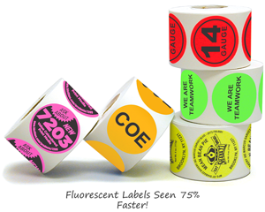 Custom Fluorescent Labels