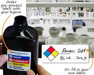 SDS & MSDS Labels
