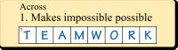 T-E-A-M-W-O-R-K Makes Impossible Possible Bumper Stickers